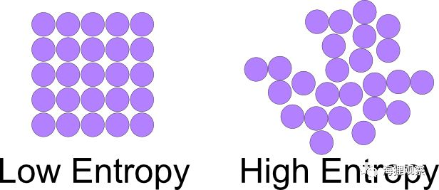 技术的终局 | 技术、熵与奇点 Technology, Entropy and Singolarity