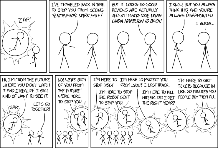 xkcd speed dating