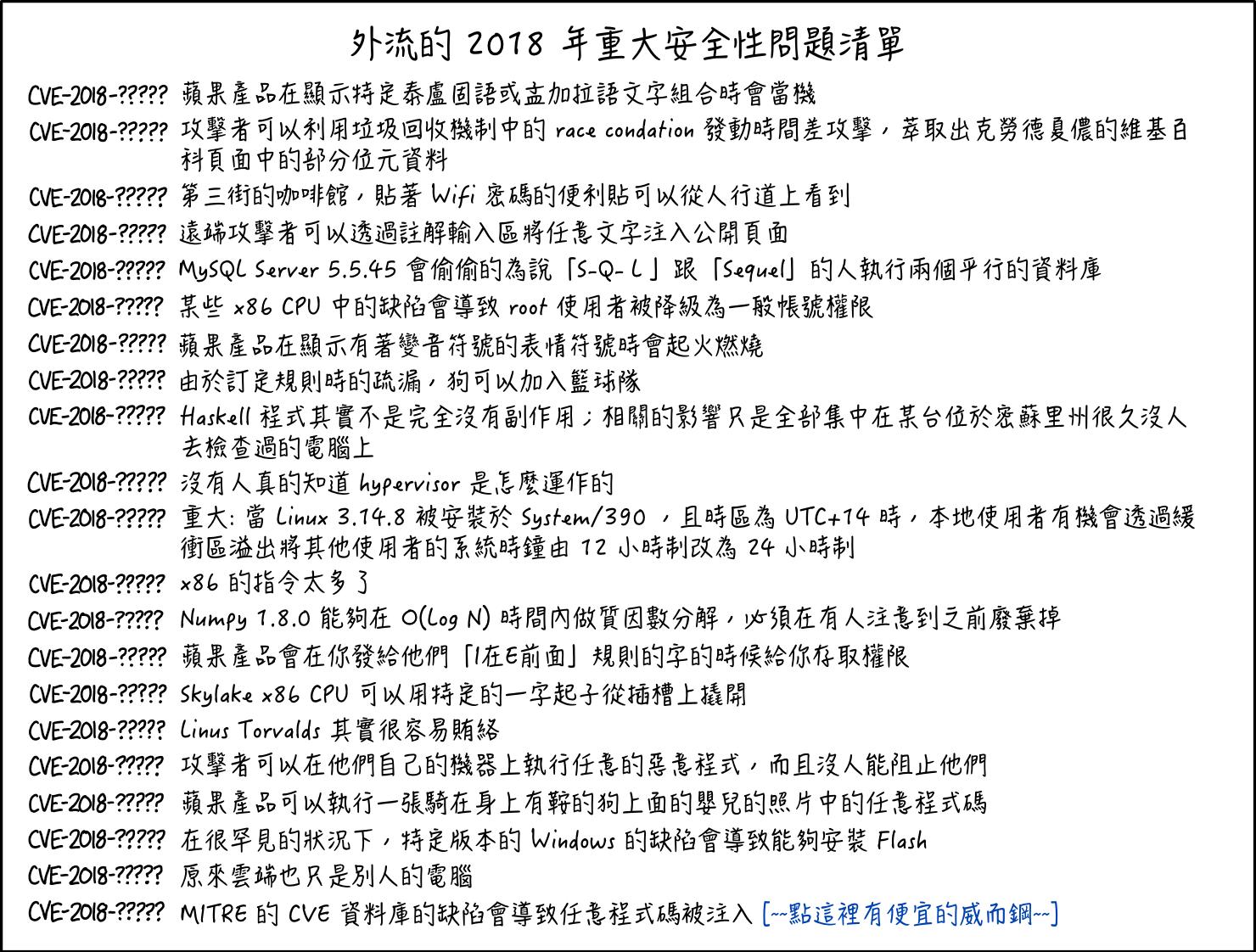2018 CVE 清單